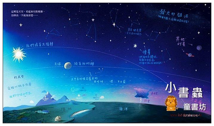 內頁放大:Here We Are: 歡迎來到這個美麗的星球(79折)